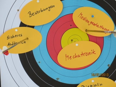 Bogenschiessen Initiativpark Ziele
